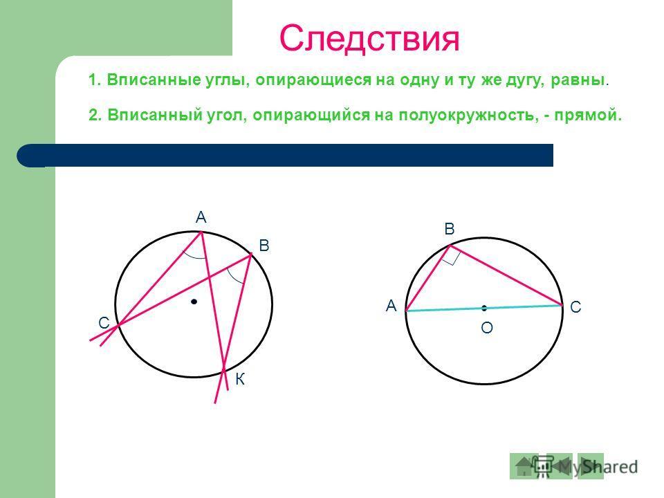 Следствия 1. Вписанные углы, опирающиеся на одну и ту же дугу, равны. 2. Вписанный угол, опирающийся на полуокружность, - прямой. А В С К А В С О