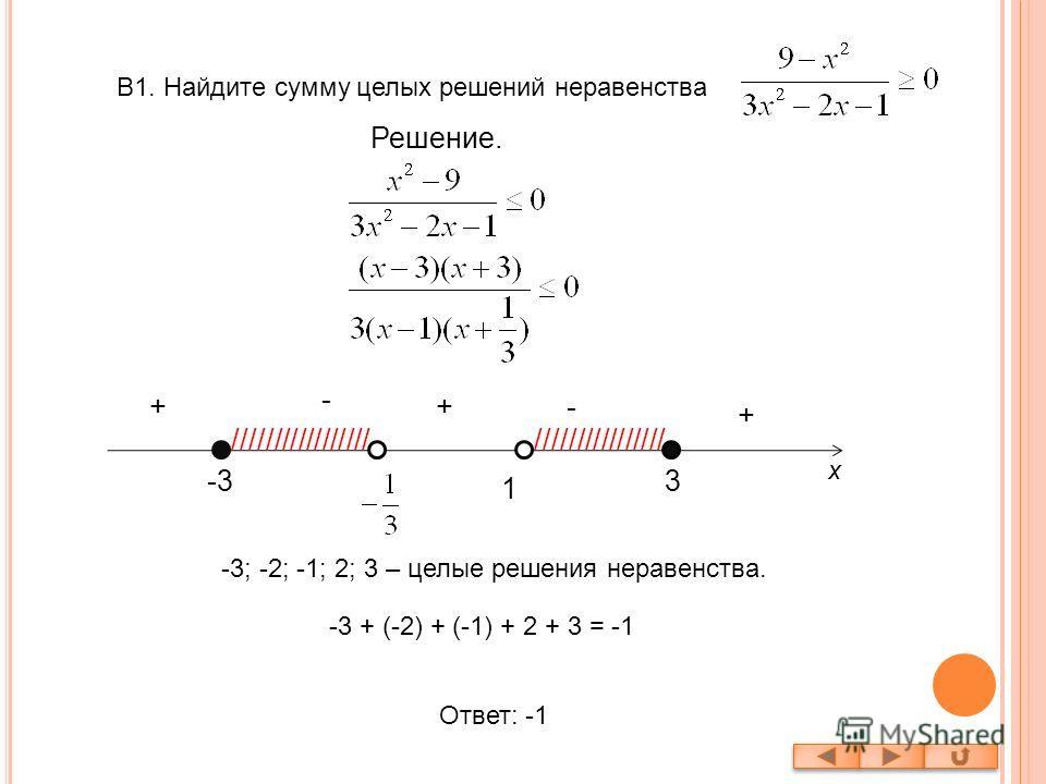 В1. Найдите сумму целых решений неравенства Решение. -33 -+ - + ///////////////////////////////// 1 + -3 + (-2) + (-1) + 2 + 3 = -1 Ответ: -1 x -3; -2; -1; 2; 3 – целые решения неравенства.