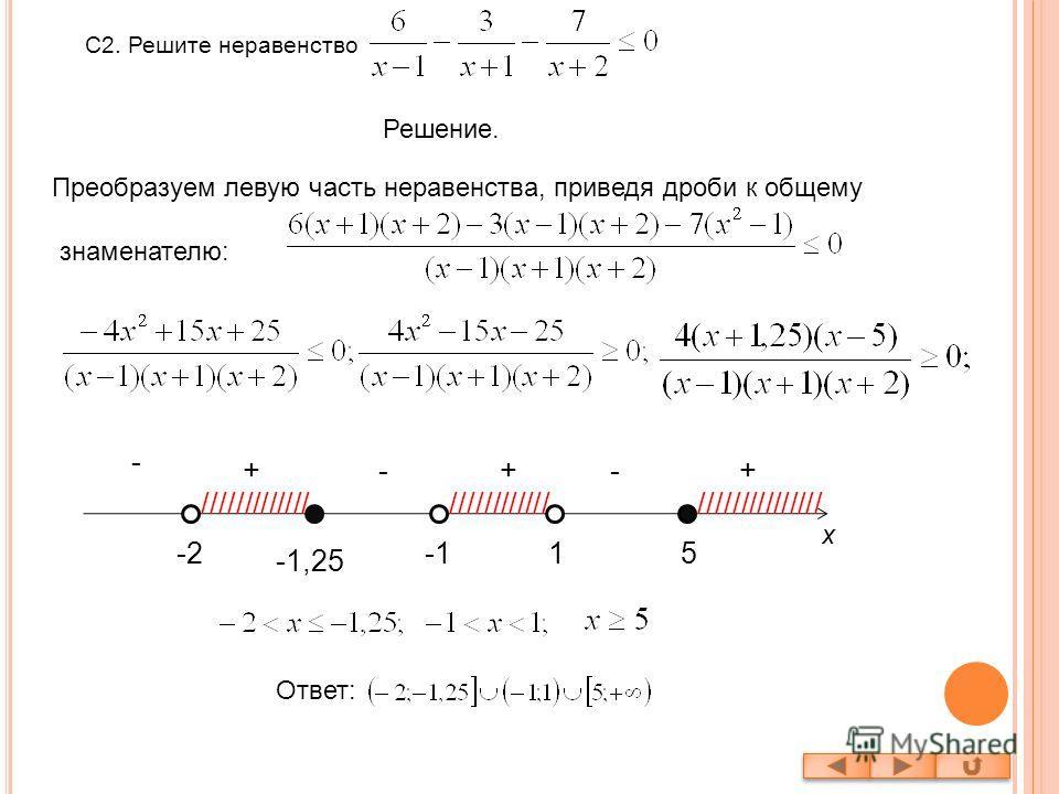 С2. Решите неравенство Решение. Преобразуем левую часть неравенства, приведя дроби к общему знаменателю: -25 ++ - + ///////////// - x -1,25 1 - /////////////////////////// Ответ: