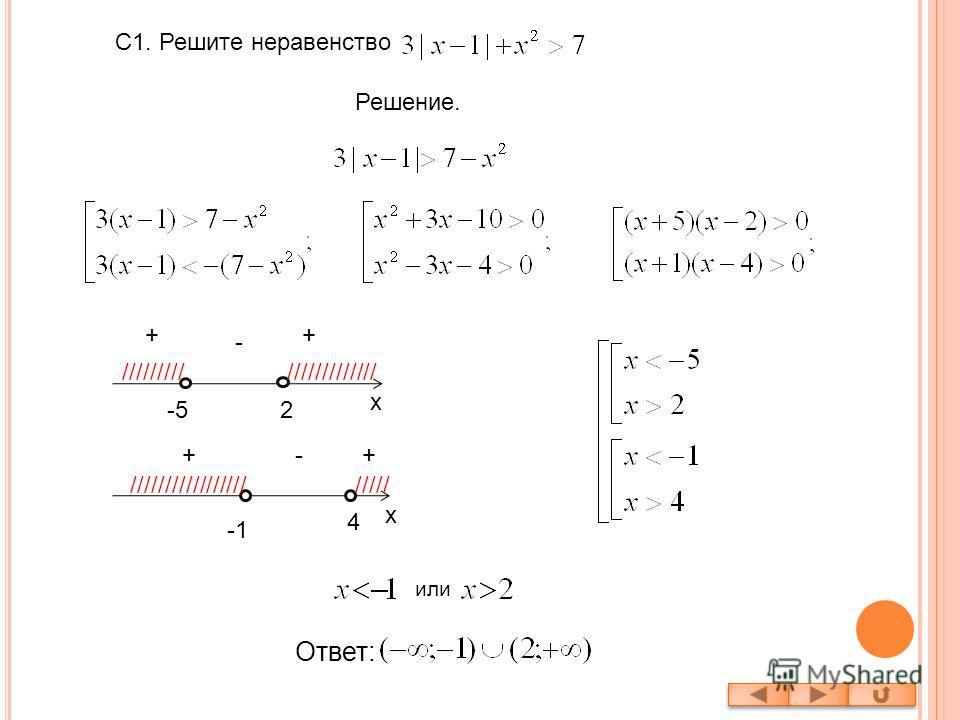 С1. Решите неравенство Решение. -5-52 + - + x ////////////////////// -1 4 +-+ x ////////////////////// Ответ: или