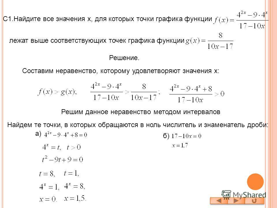 С1.Найдите все значения x, для которых точки графика функции лежат выше соответствующих точек графика функции Составим неравенство, которому удовлетворяют значения x: Найдем те точки, в которых обращаются в ноль числитель и знаменатель дроби: б) а) Р