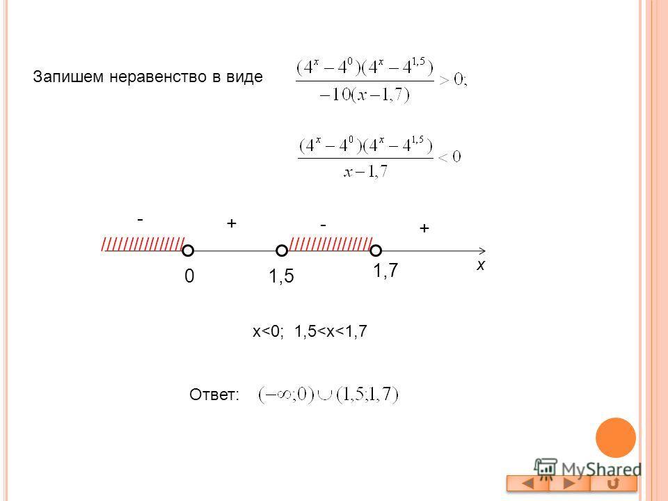 1,7 - - + //////////////// + x 1,50 Ответ: Запишем неравенство в виде x