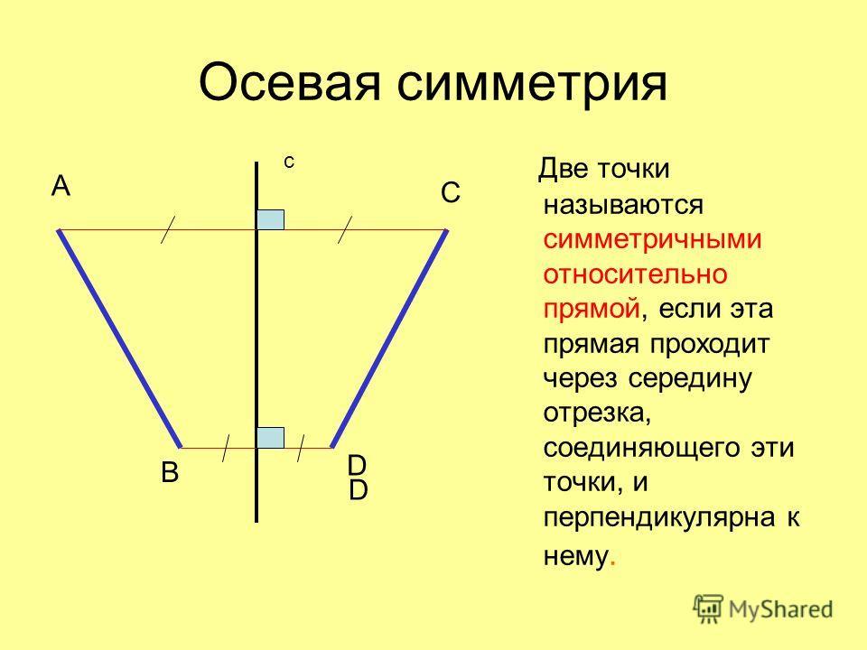 Виды симметрии в архитектуре