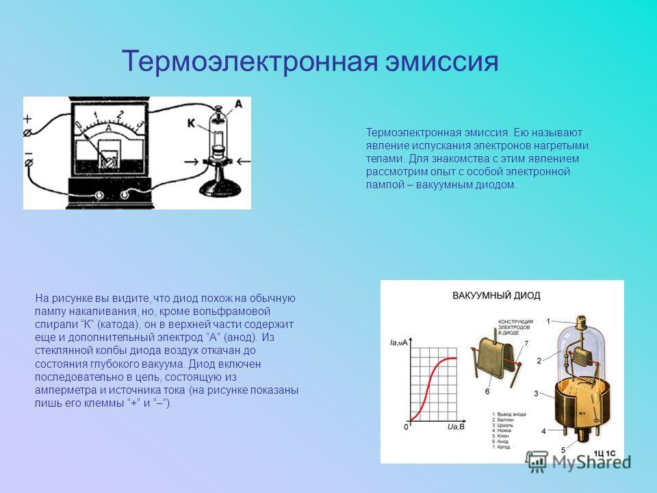 Термоэлектронная эмиссия На рисунке вы видите, что диод похож на обычную лампу накаливания, но, кроме вольфрамовой спирали К (катода), он в верхней части содержит еще и дополнительный электрод А (анод). Из стеклянной колбы диода воздух откачан до сос