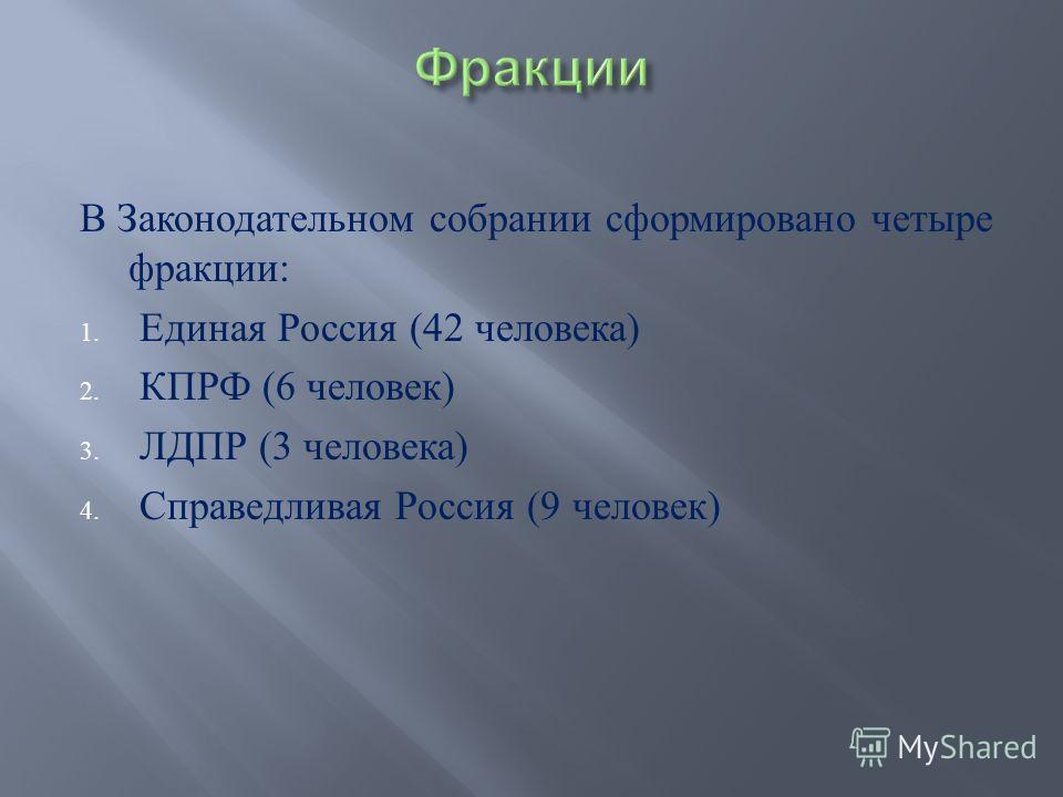 В Законодательном собрании сформировано четыре фракции : 1. Единая Россия (42 человека ) 2. КПРФ (6 человек ) 3. ЛДПР (3 человека ) 4. Справедливая Россия (9 человек )