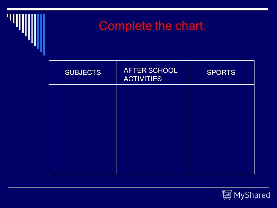 SUBJECTS AFTER SCHOOL ACTIVITIES SPORTS Complete the chart.