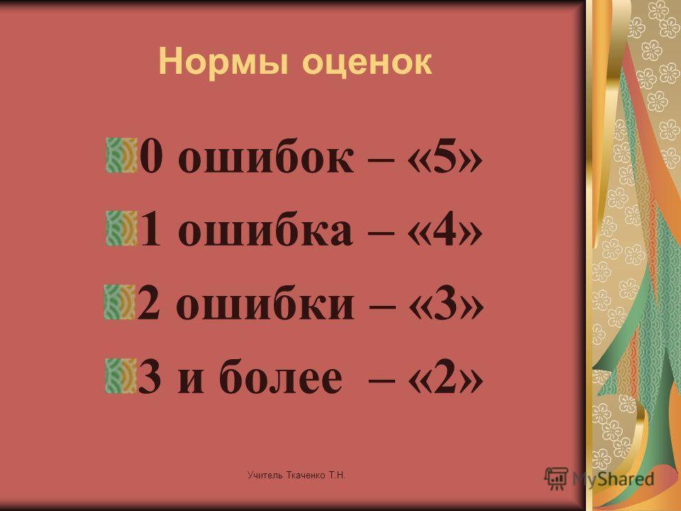 Учитель Ткаченко Т.Н. Нормы оценок 0 ошибок – «5» 1 ошибка – «4» 2 ошибки – «3» 3 и более – «2»