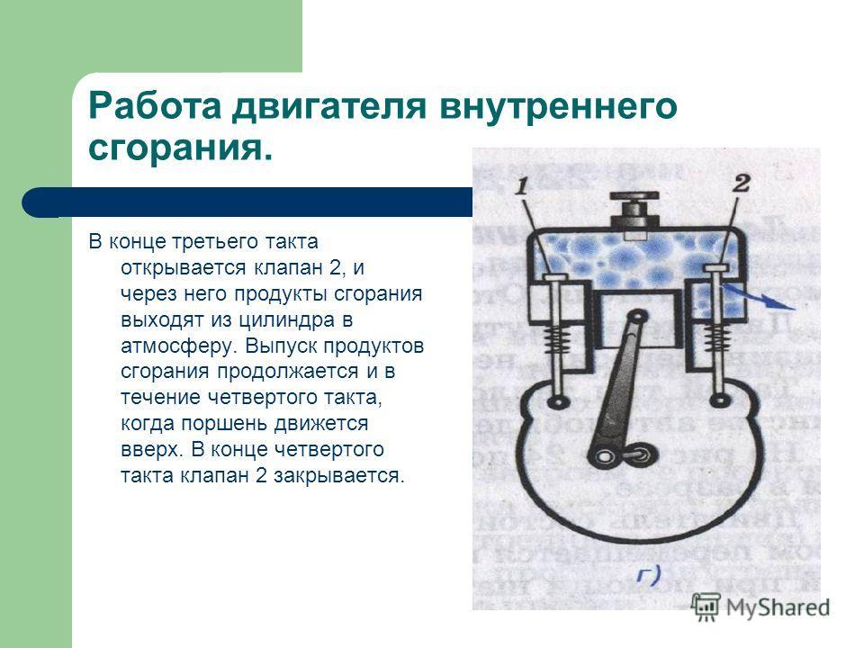 Работа двигателя внутреннего сгорания. В конце третьего такта открывается клапан 2, и через него продукты сгорания выходят из цилиндра в атмосферу. Выпуск продуктов сгорания продолжается и в течение четвертого такта, когда поршень движется вверх. В к