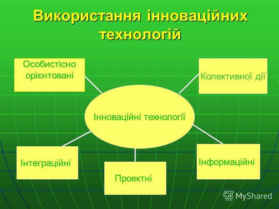 Використання інноваційних технологій Інноваційні технології Інформаційні Інтеграційні Особистісно орієнтовані Колективної дії Проектні
