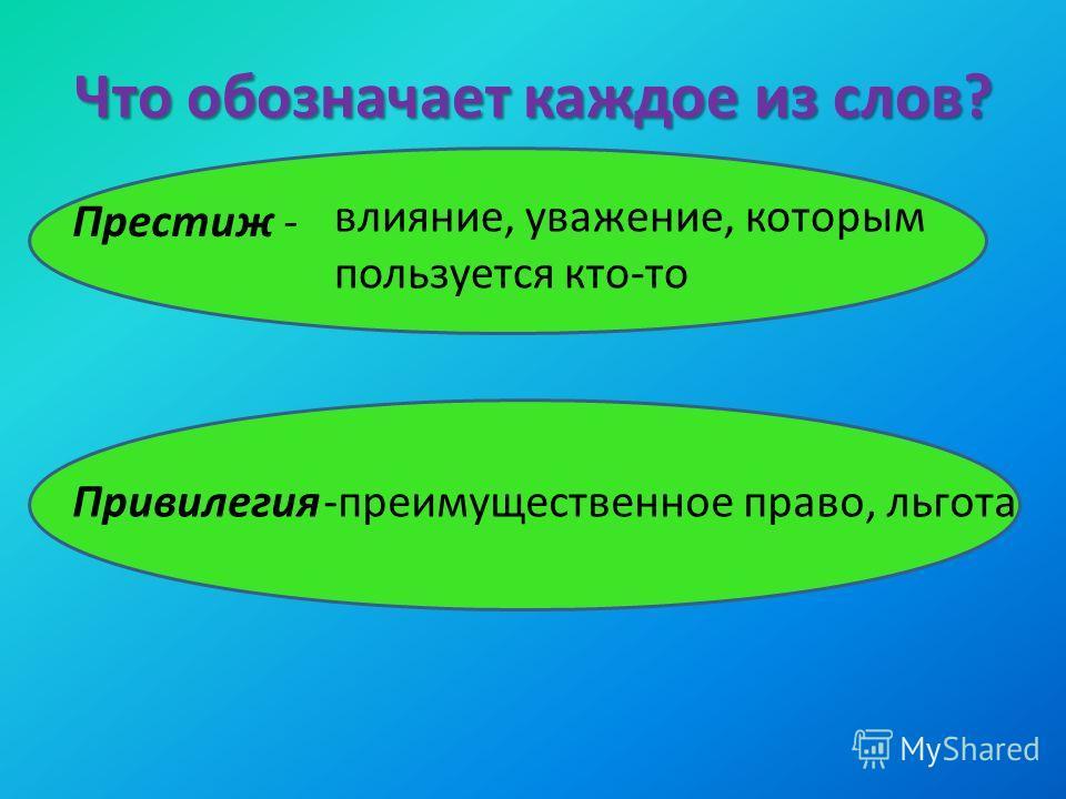 Что обозначает каждое из слов? Что обозначает каждое из слов? Престиж - влияние, уважение, которым пользуется кто-то Привилегия -преимущественное право, льгота