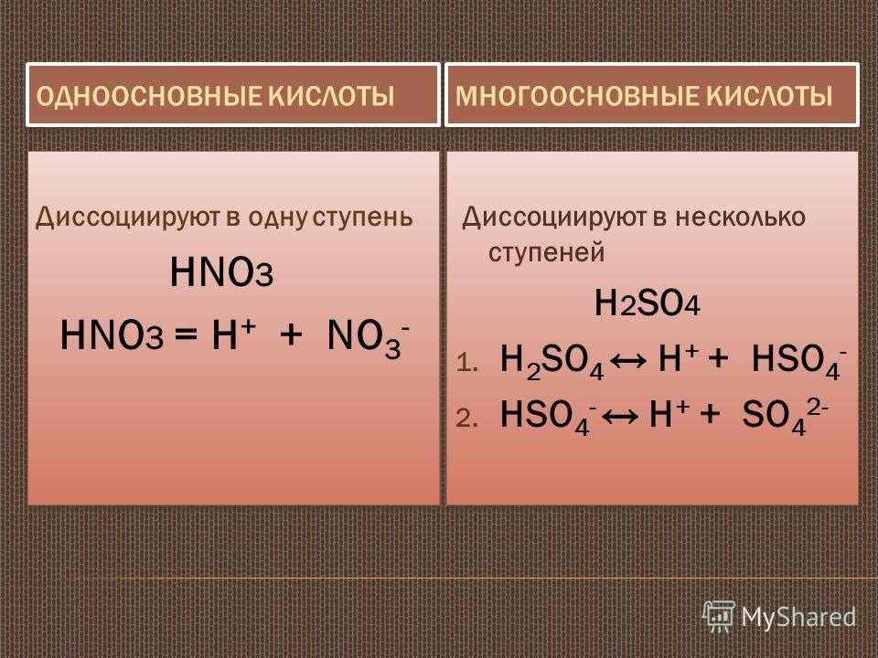 ОДНООСНОВНЫЕ КИСЛОТЫ МНОГООСНОВНЫЕ КИСЛОТЫ Диссоциируют в одну ступень HNO 3 HNO 3 = H + + NO 3 - Диссоциируют в одну ступень HNO 3 HNO 3 = H + + NO 3 - Диссоциируют в несколько ступеней H 2 SO 4 1. H 2 SO 4 H + + HSO 4 - 2. HSO 4 - H + + SO 4 2- Дис