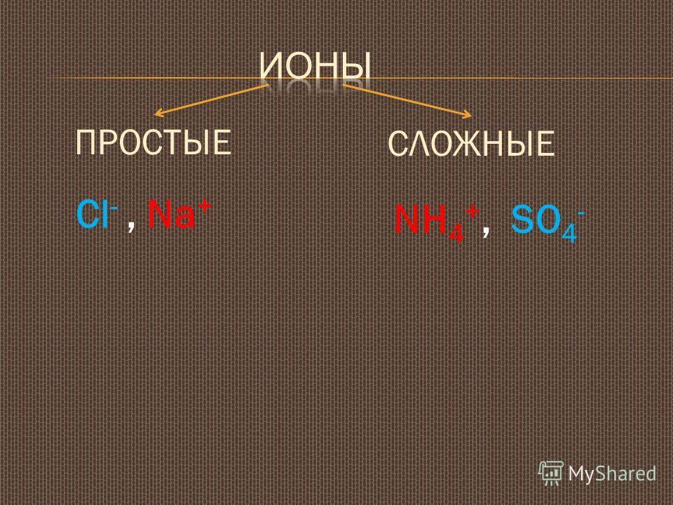 ПРОСТЫЕ Сl -, Na + СЛОЖНЫЕ NH 4 +, SO 4 -