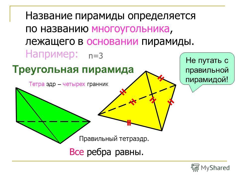 S высота а п о ф е м а Бок. грань 2.Элементы Бок. ребро
