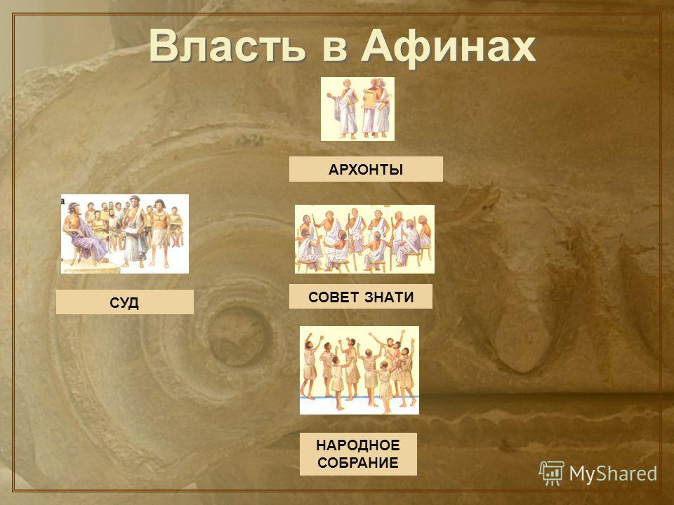 СОВЕТ ЗНАТИ НАРОДНОЕ СОБРАНИЕ АРХОНТЫ СУД Власть в Афинах