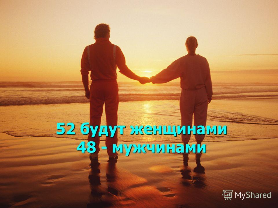 52 бyдyт жeнщинaми 48 - мyжчинaми