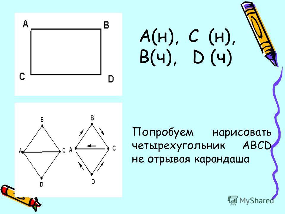 А(н), С (н), В(ч), D (ч) Попробуем нарисовать четырехугольник АВСD не отрывая карандаша