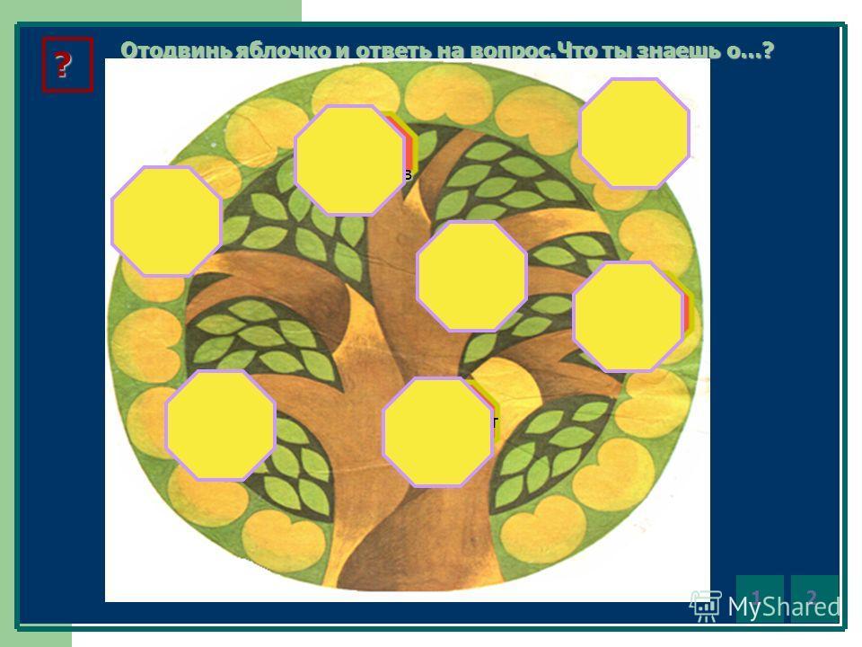 Отодвинь яблочко и ответь на вопрос.Что ты знаешь о…? ? Виды искусств экспонат Эрмитаж скульптура Язык графики графика эстамп 21