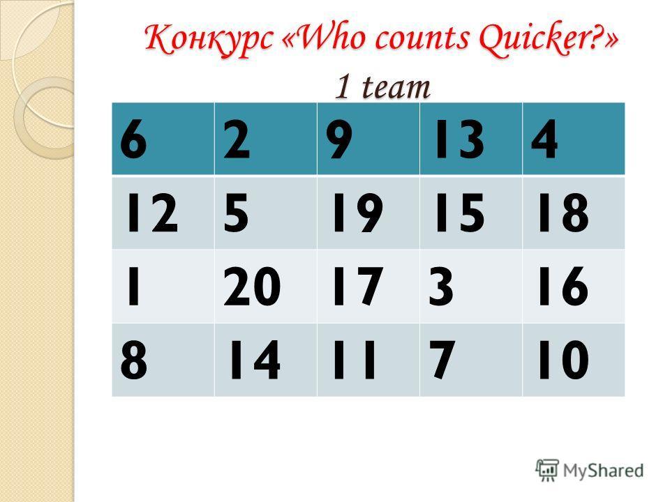Конкурс «Who counts Quicker?» 1 team 1 team 629134 125191518 12017316 81411710