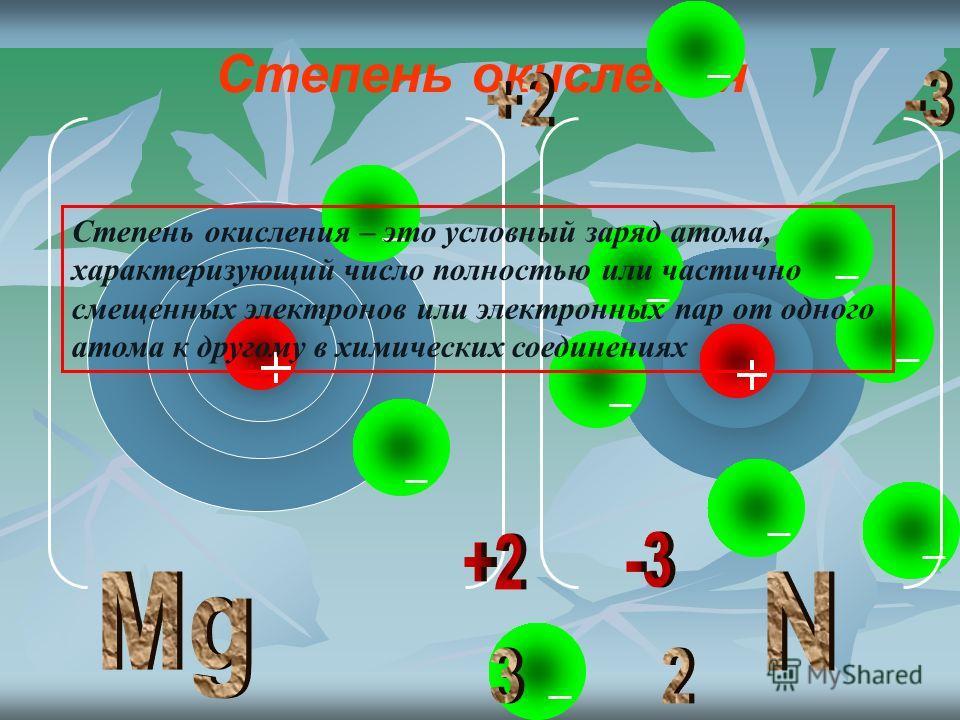 Степень окисления Степень окисления – это условный заряд атома, характеризующий число полностью или частично смещенных электронов или электронных пар от одного атома к другому в химических соединениях