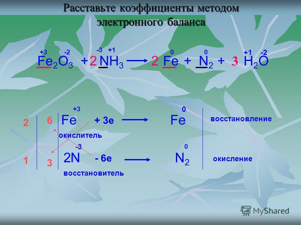 Расставьте коэффициенты методом электронного баланса Fe 2 O 3 + NH 3 Fe + N 2 + H 2 O 0 +3 -2 +1 -2 -3 +1 Fe +3 + 3е+ 3е Fe 0 N -3 - 6е N2N2 0 6 3 2 1 окисление восстановление 22 окислитель восстановитель 3 2