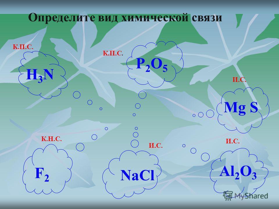 Определите вид химической связи К.П.С. И.С. К.Н.С. И.С. H3NH3N P2O5P2O5 Mg S Al 2 O 3 F2F2 NaCl