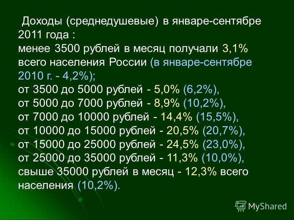 Доходы (среднедушевые) в январе-сентябре 2011 года : менее 3500 рублей в месяц получали 3,1% всего населения России (в январе-сентябре 2010 г. - 4,2%); от 3500 до 5000 рублей - 5,0% (6,2%), от 5000 до 7000 рублей - 8,9% (10,2%), от 7000 до 10000 рубл