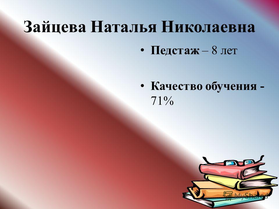 Зайцева Наталья Николаевна Педстаж – 8 лет Качество обучения - 71%