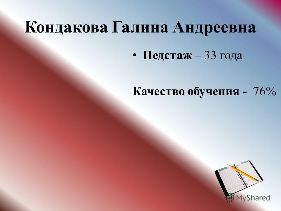 Кондакова Галина Андреевна Педстаж – 33 года Качество обучения - 76%
