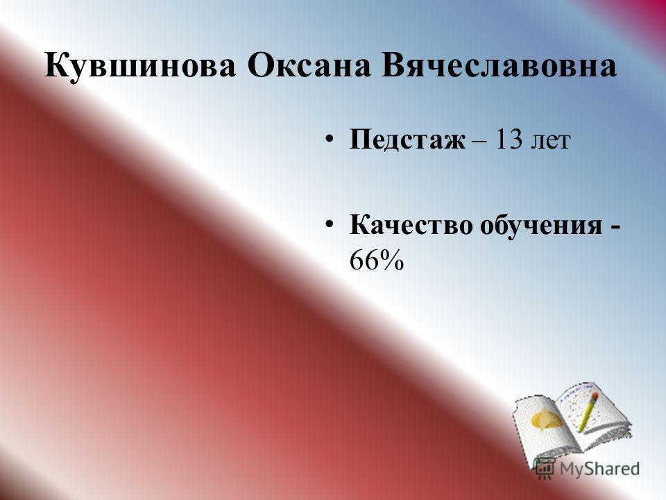 Кувшинова Оксана Вячеславовна Педстаж – 13 лет Качество обучения - 66%