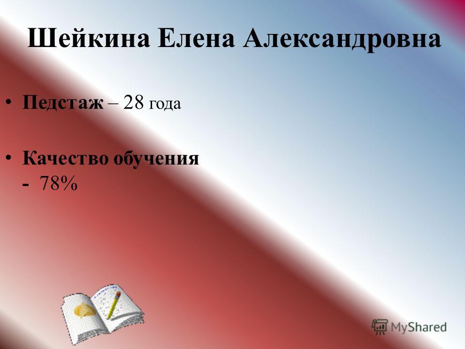 Шейкина Елена Александровна Педстаж – 28 года Качество обучения - 78%