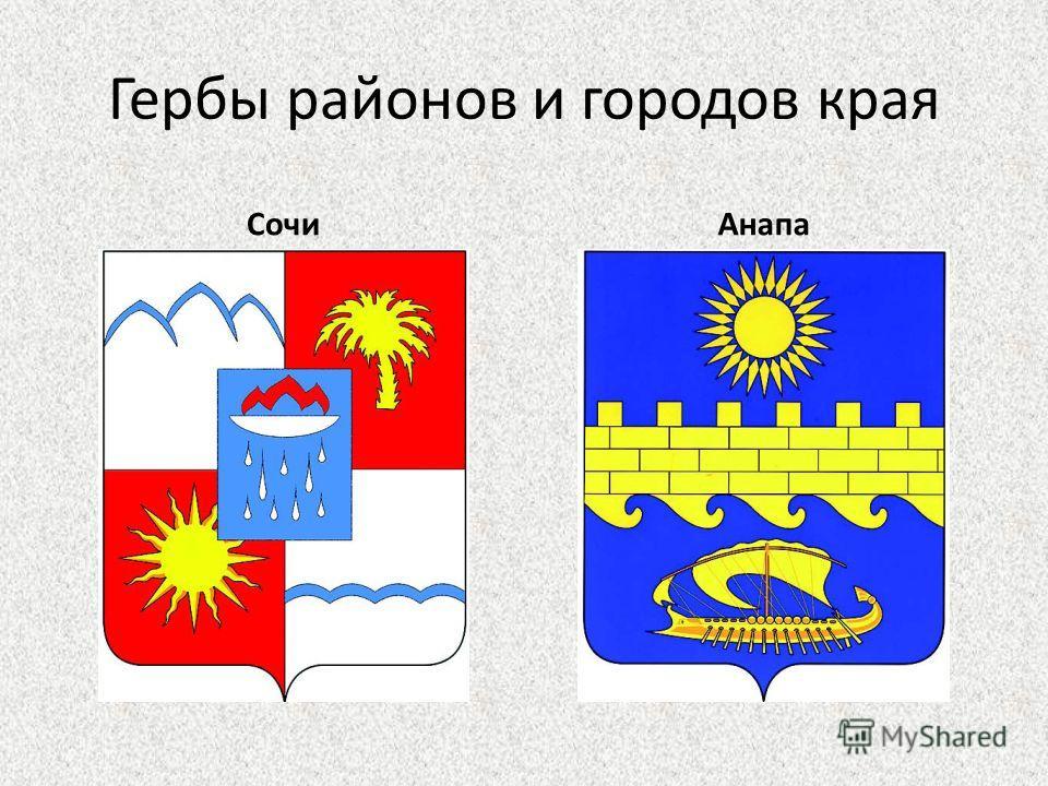 Гербы районов и городов края СочиАнапа