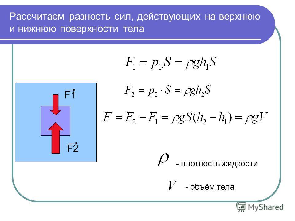 Рассчитаем разность сил, действующих на верхнюю и нижнюю поверхности тела F1 F2 - плотность жидкости - объём тела