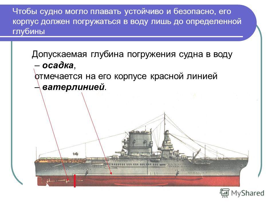 Чтобы судно могло плавать устойчиво и безопасно, его корпус должен погружаться в воду лишь до определенной глубины Допускаемая глубина погружения судна в воду – осадка, отмечается на его корпусе красной линией – ватерлинией. Допускаемая глубина погру