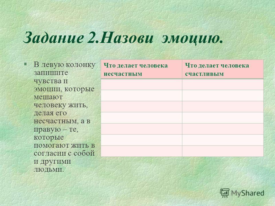 Задание 2.Назови эмоцию. §В левую колонку запишите чувства и эмоции, которые мешают человеку жить, делая его несчастным, а в правую – те, которые помогают жить в согласии с собой и другими людьми. Что делает человека несчастным Что делает человека сч