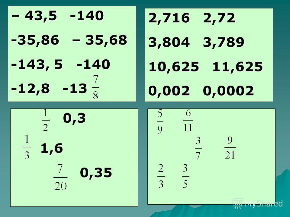 – 43,5 -140 -35,86 – 35,68 -143, 5 -140 -12,8 -13 2,716 2,72 3,804 3,789 10,625 11,625 0,002 0,0002 0,3 0,3 1,6 1,6 0,35 0,35