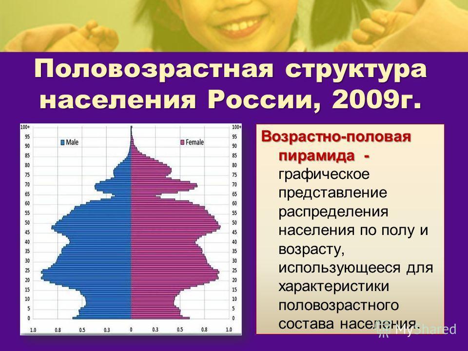 Половозрастная структура населения России, 2009г. Возрастно-половая пирамида - Возрастно-половая пирамида - графическое представление распределения населения по полу и возрасту, использующееся для характеристики половозрастного состава населения.
