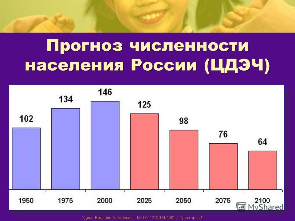 Прогноз численности населения России (ЦДЭЧ) Удина Валерия Алексеевна, МКОУ СОШ 106,г.Трехгорный