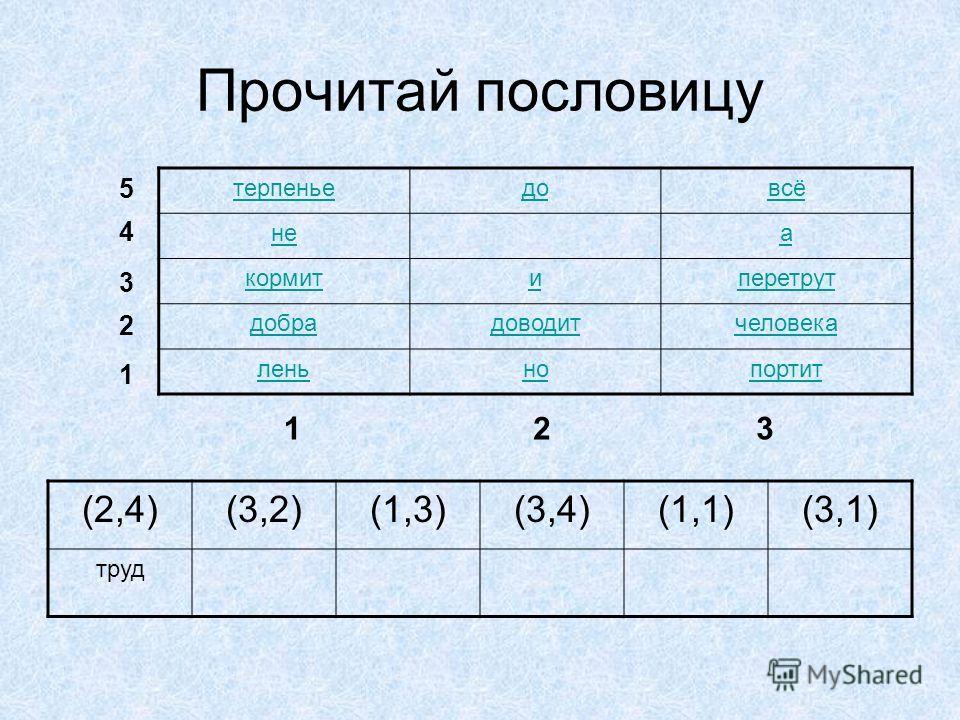 Прочитай пословицу терпеньедовсё неа кормитиперетрут добрадоводитчеловека леньнопортит 12 3 1 2 3 4 5 (2,4)(3,2)(1,3)(3,4)(1,1)(3,1) труд