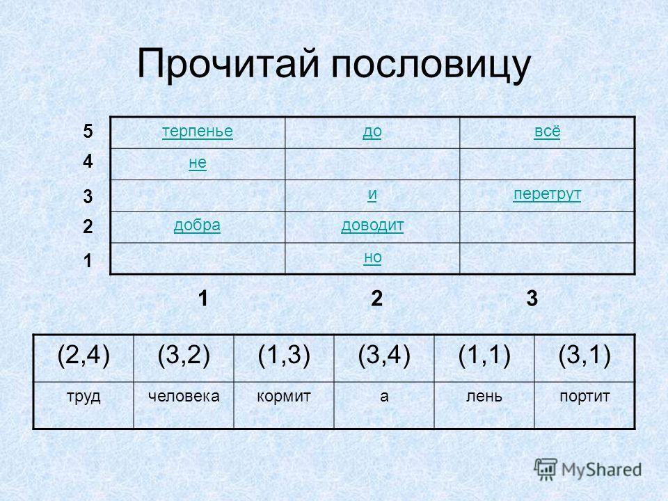 Прочитай пословицу терпеньедовсё не иперетрут добрадоводит но 12 3 1 2 3 4 5 (2,4)(3,2)(1,3)(3,4)(1,1)(3,1) трудчеловекакормиталеньпортит