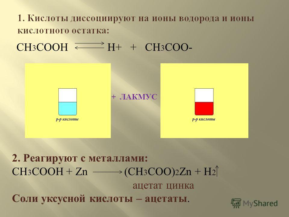 + ЛАКМУС CH 3 COOH H+ + CH 3 COO- 2. Реагируют с металлами: CH 3 COOH + Zn (CH 3 COO) 2 Zn + H 2 ацетат цинка Соли уксусной кислоты – ацетаты.