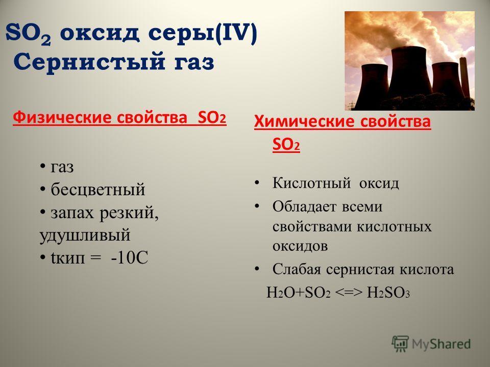SO 2 оксид серы(IV) Сернистый газ Физические свойства SO 2 Химические свойства SO 2 Кислотный оксид Обладает всеми свойствами кислотных оксидов Слабая сернистая кислота H 2 O+SO 2 H 2 SO 3 газ бесцветный запах резкий, удушливый tкип = -10С