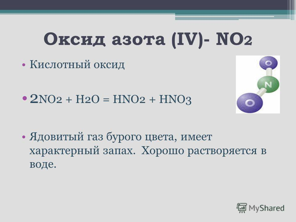 Оксид азота (IV)- NO 2 Кислотный оксид 2 NO2 + H2O = HNO2 + HNO3 Ядовитый газ бурого цвета, имеет характерный запах. Хорошо растворяется в воде.