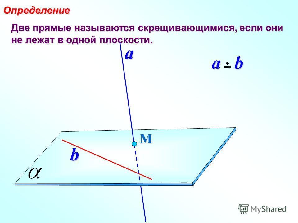 Две прямые называются скрещивающимися, если они не лежат в одной плоскости. Определение М a b a b