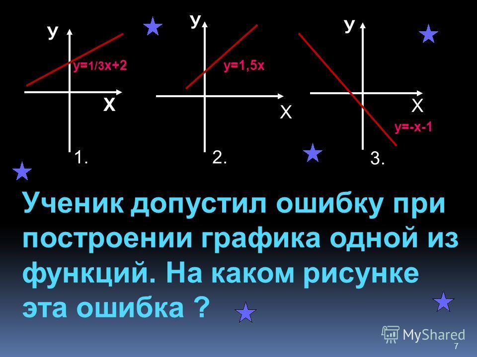 Какие графики нужно переставить чтобы последовательность изучения функций не нарушилась? 3 ТУР У Х 1. У Х 3. У Х 2. 6