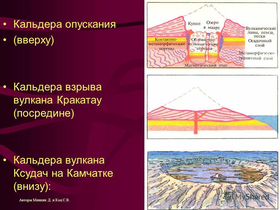 Кальдера опускания (вверху) Кальдера взрыва вулкана Кракатау (посредине) Кальдера вулкана Ксудач на Камчатке (внизу): Авторы Минкин Д. и Кац С.В.