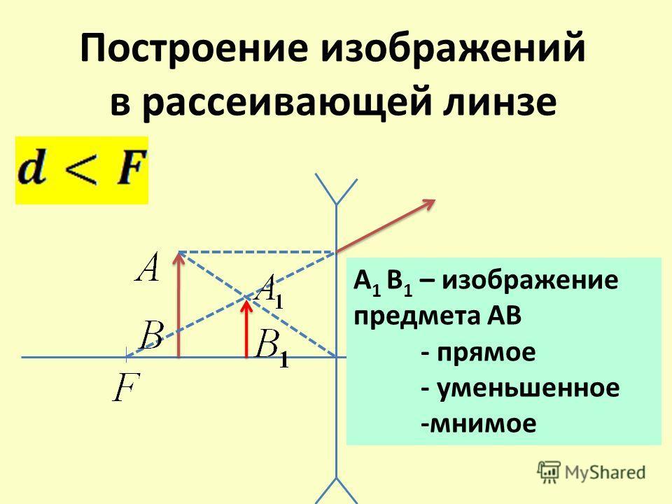 Построение изображений в рассеивающей линзе A 1 B 1 – изображение предмета АВ - прямое - уменьшенное -мнимое