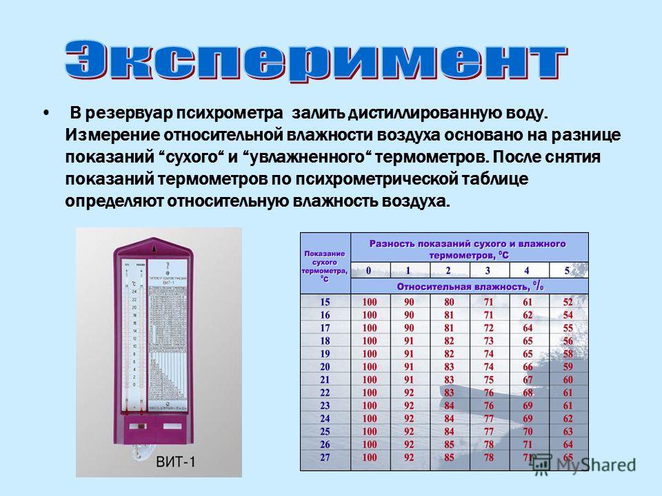 В резервуар психрометра залить дистиллированную воду. Измерение относительной влажности воздуха основано на разнице показаний сухого и увлажненного термометров. После снятия показаний термометров по психрометрической таблице определяют относительную