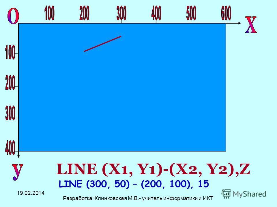 LINE (X1, Y1)-(X2, Y2),Z LINE (300, 50) – (200, 100), 15 19.02.2014 Разработка: Клинковская М.В.- учитель информатики и ИКТ
