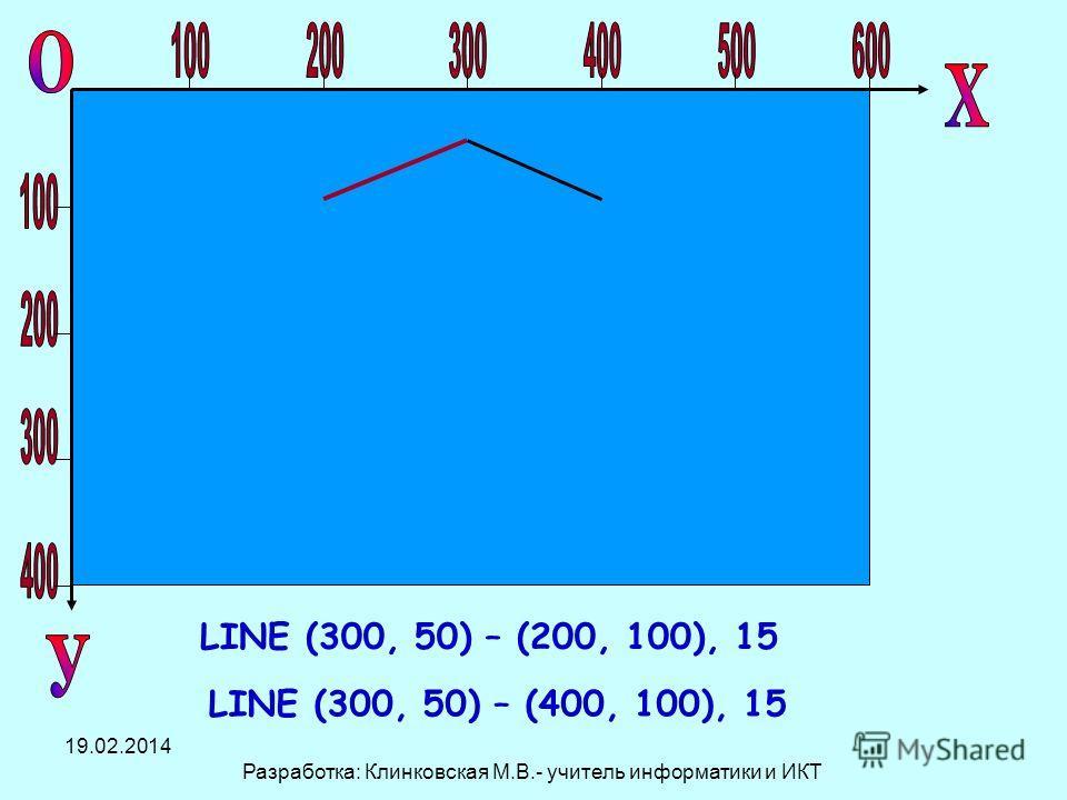 LINE (300, 50) – (200, 100), 15 LINE (300, 50) – (400, 100), 15 19.02.2014 Разработка: Клинковская М.В.- учитель информатики и ИКТ