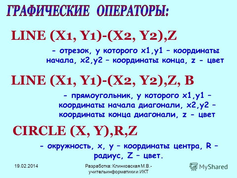 LINE (X1, Y1)-(X2, Y2),Z - отрезок, у которого х1,у1 – координаты начала, х2,у2 – координаты конца, z - цвет LINE (X1, Y1)-(X2, Y2),Z, В - прямоугольник, у которого х1,у1 – координаты начала диагонали, х2,у2 – координаты конца диагонали, z - цвет CIR